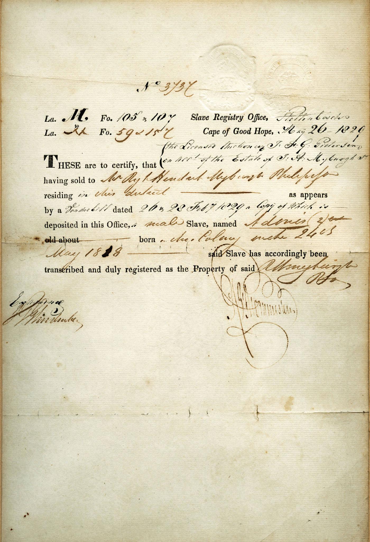 Slave Certificate